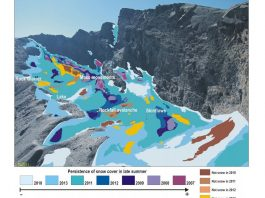 Glaciar Sierra Nevada 2