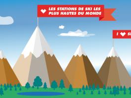 altitud estaciones de esquí